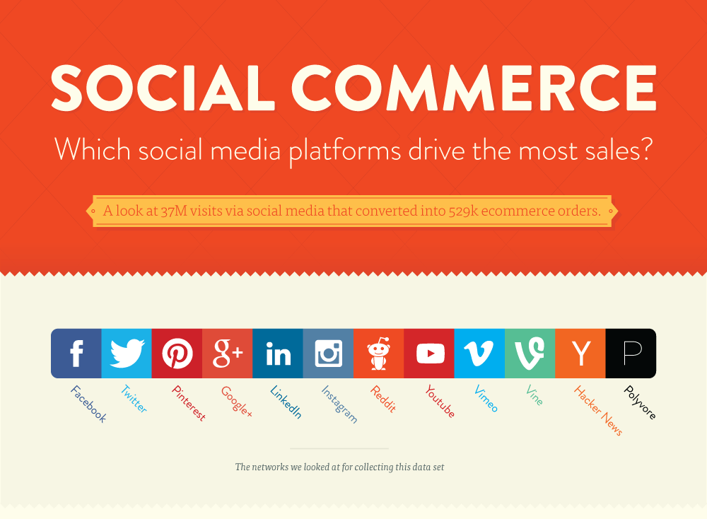 Social Commerce - Infografica